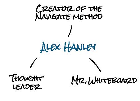Alex Hanley