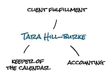 Tara Burke