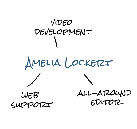 amelia-2